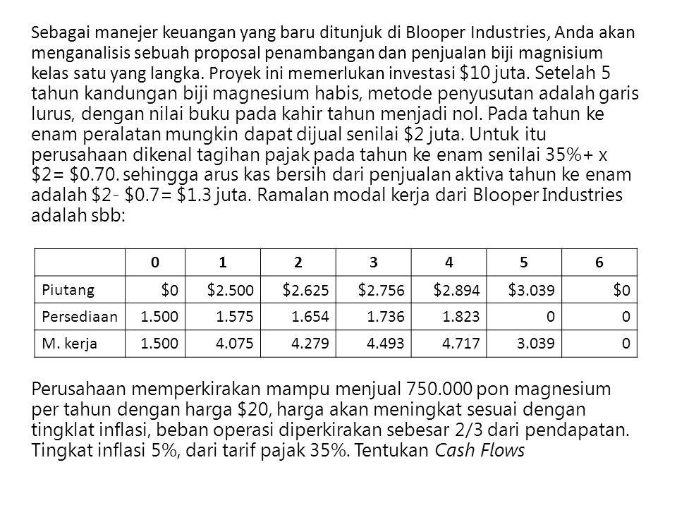 Sebagai manejer keuangan yang baru ditunjuk di Blooper Industries, Anda akan menganalisis sebuah proposal penambangan dan penjualan biji magnisium kel