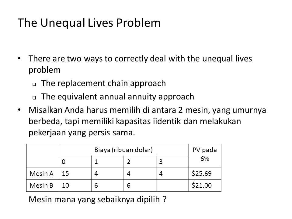 The Unequal Lives Problem There are two ways to correctly deal with the unequal lives problem  The replacement chain approach  The equivalent annual annuity approach Misalkan Anda harus memilih di antara 2 mesin, yang umurnya berbeda, tapi memiliki kapasitas iidentik dan melakukan pekerjaan yang persis sama.