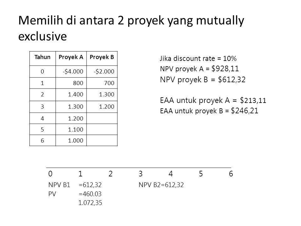 Memilih di antara 2 proyek yang mutually exclusive Jika discount rate = 10% NPV proyek A = $928,11 NPV proyek B = $612,32 EAA untuk proyek A = $ 213,11 EAA untuk proyek B = $246,21 0123456 NPV B1=612,32NPV B2=612,32 PV =460.03 1.072,35 TahunProyek AProyek B 0-$4.000-$2.000 1800700 21.4001.300 3 1.200 4 51.100 61.000