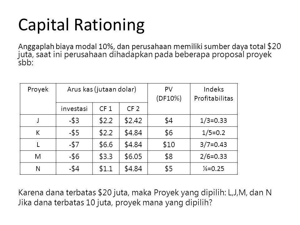 Capital Rationing Anggaplah biaya modal 10%, dan perusahaan memiliki sumber daya total $20 juta, saat ini perusahaan dihadapkan pada beberapa proposal