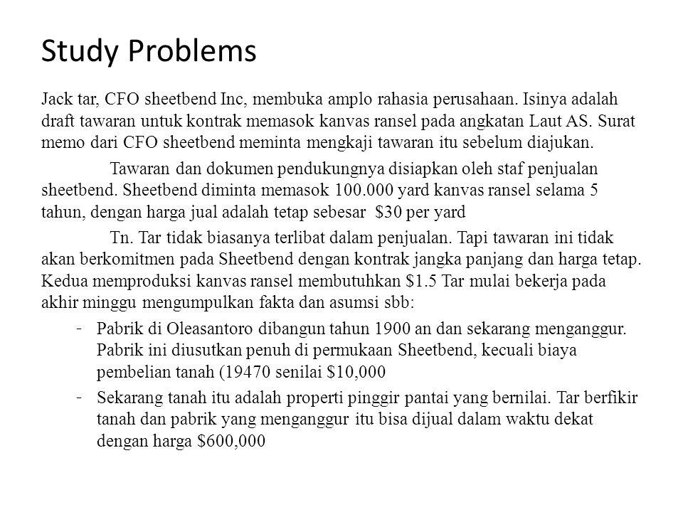 Study Problems Jack tar, CFO sheetbend Inc, membuka amplo rahasia perusahaan. Isinya adalah draft tawaran untuk kontrak memasok kanvas ransel pada ang