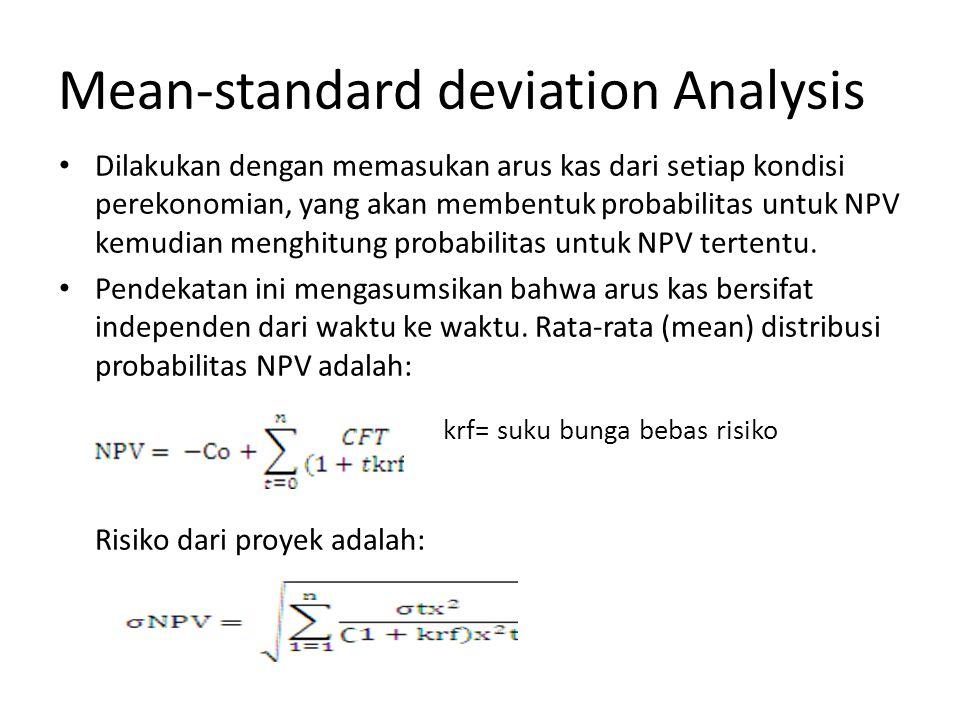 Mean-standard deviation Analysis Dilakukan dengan memasukan arus kas dari setiap kondisi perekonomian, yang akan membentuk probabilitas untuk NPV kemudian menghitung probabilitas untuk NPV tertentu.