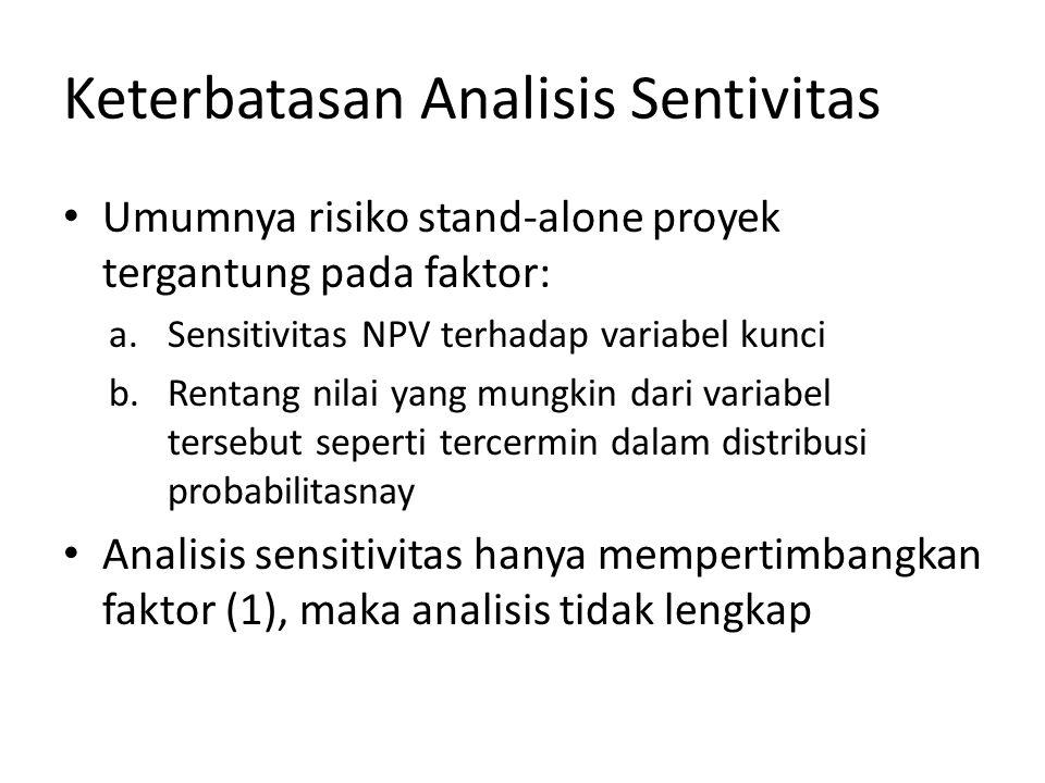 Keterbatasan Analisis Sentivitas Umumnya risiko stand-alone proyek tergantung pada faktor: a.Sensitivitas NPV terhadap variabel kunci b.Rentang nilai yang mungkin dari variabel tersebut seperti tercermin dalam distribusi probabilitasnay Analisis sensitivitas hanya mempertimbangkan faktor (1), maka analisis tidak lengkap