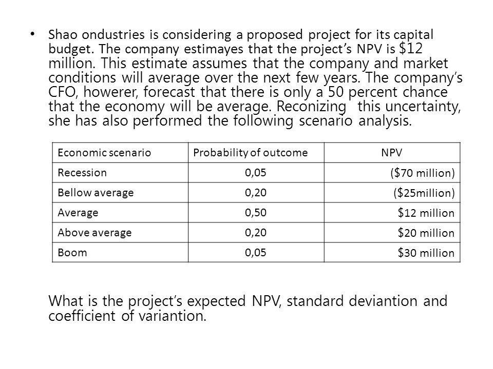 Shao ondustries is considering a proposed project for its capital budget.