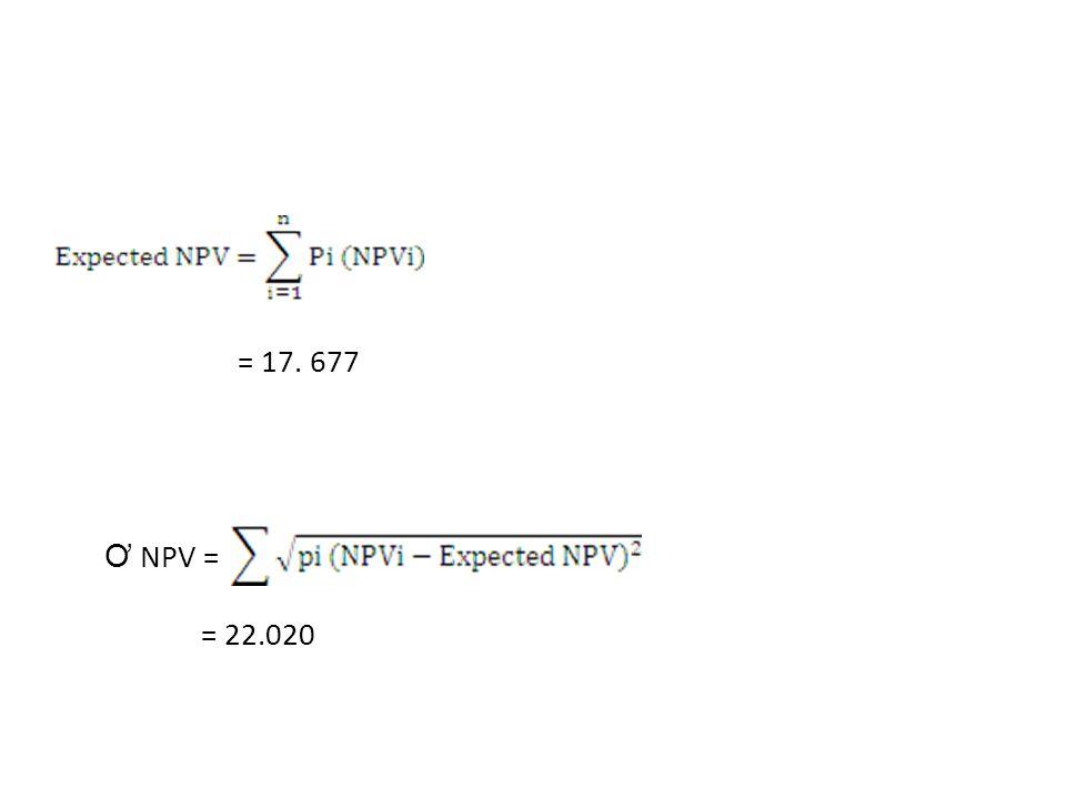 = 17. 677 Ơ NPV = = 22.020