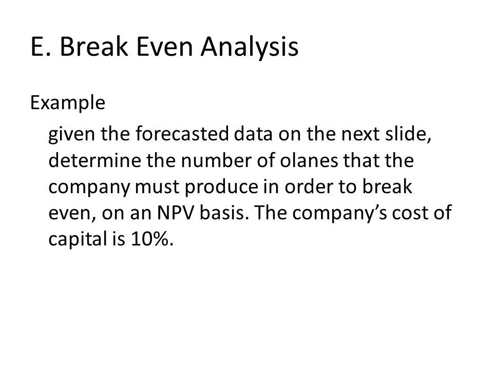 Break Even Analysis Year 0 years 1-6 Investment $900.......................................................................................................................................................................................................................................