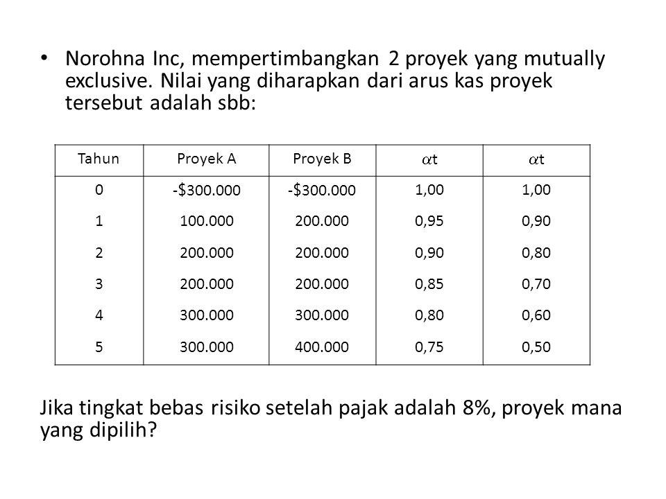 Norohna Inc, mempertimbangkan 2 proyek yang mutually exclusive. Nilai yang diharapkan dari arus kas proyek tersebut adalah sbb: Jika tingkat bebas ris