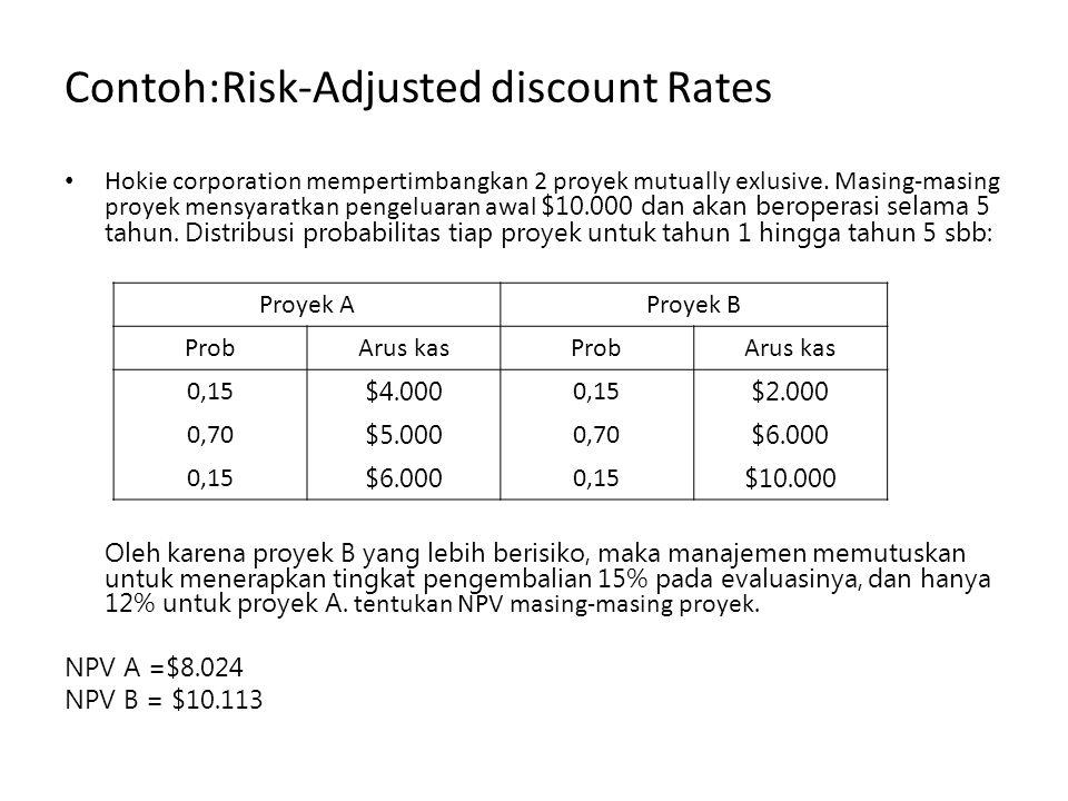 Contoh:Risk-Adjusted discount Rates Hokie corporation mempertimbangkan 2 proyek mutually exlusive. Masing-masing proyek mensyaratkan pengeluaran awal