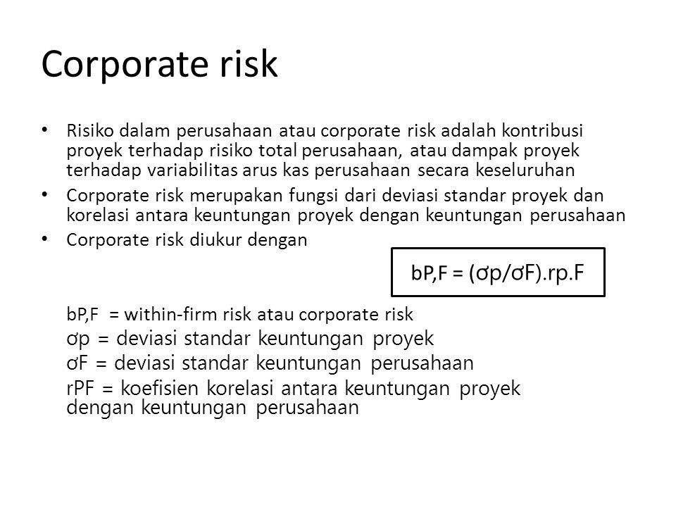 Corporate risk Risiko dalam perusahaan atau corporate risk adalah kontribusi proyek terhadap risiko total perusahaan, atau dampak proyek terhadap variabilitas arus kas perusahaan secara keseluruhan Corporate risk merupakan fungsi dari deviasi standar proyek dan korelasi antara keuntungan proyek dengan keuntungan perusahaan Corporate risk diukur dengan bP,F = within-firm risk atau corporate risk ơp = deviasi standar keuntungan proyek ơF = deviasi standar keuntungan perusahaan rPF = koefisien korelasi antara keuntungan proyek dengan keuntungan perusahaan bP,F = ( ơp/ơF).rp.F