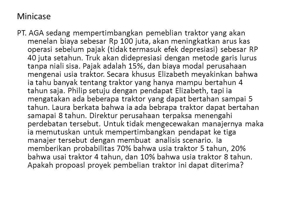 Minicase PT.