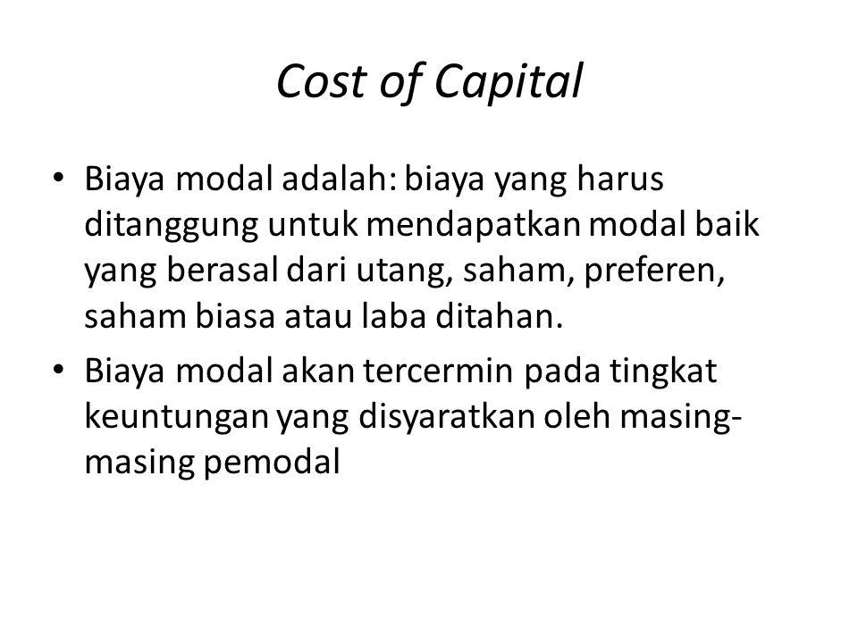 Cost of Capital Biaya modal adalah: biaya yang harus ditanggung untuk mendapatkan modal baik yang berasal dari utang, saham, preferen, saham biasa atau laba ditahan.