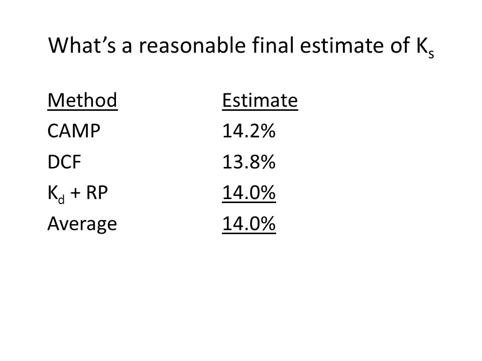 What's a reasonable final estimate of K s MethodEstimate CAMP14.2% DCF13.8% K d + RP 14.0% Average14.0%