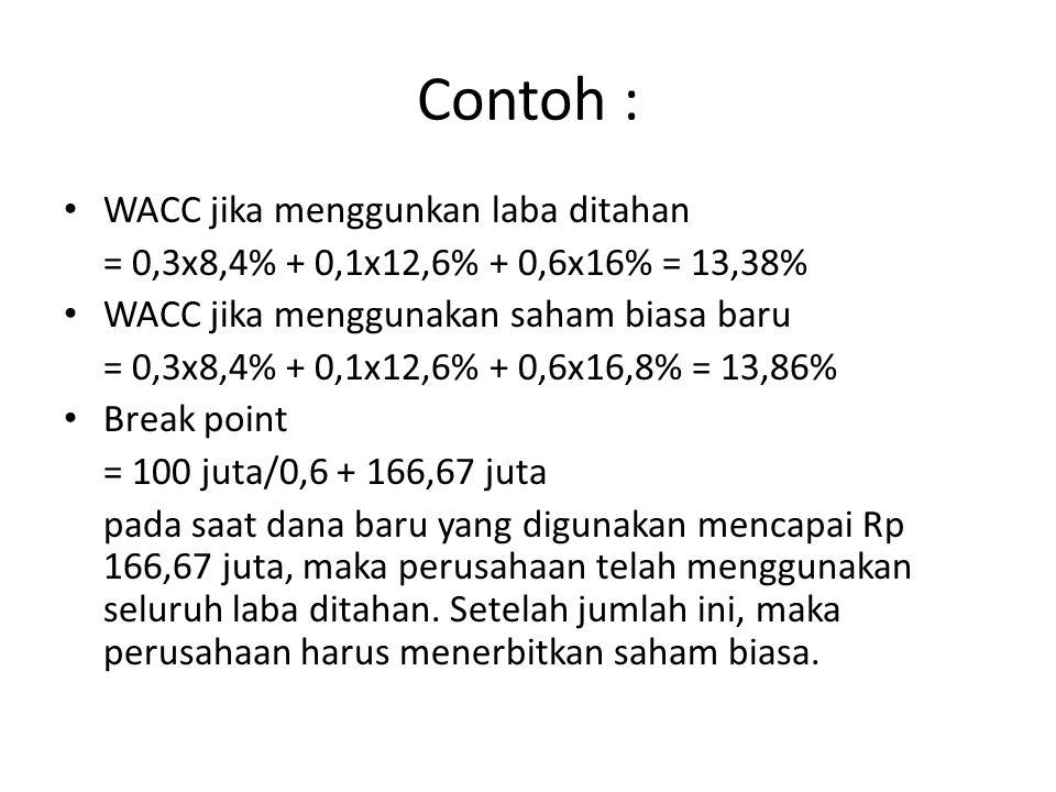 Contoh : WACC jika menggunkan laba ditahan = 0,3x8,4% + 0,1x12,6% + 0,6x16% = 13,38% WACC jika menggunakan saham biasa baru = 0,3x8,4% + 0,1x12,6% + 0