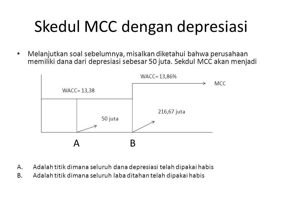 Skedul MCC dengan depresiasi Melanjutkan soal sebelumnya, misalkan diketahui bahwa perusahaan memiliki dana dari depresiasi sebesar 50 juta. Sekdul MC
