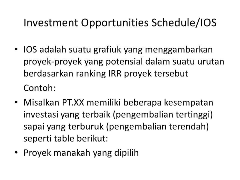 Investment Opportunities Schedule/IOS IOS adalah suatu grafiuk yang menggambarkan proyek-proyek yang potensial dalam suatu urutan berdasarkan ranking IRR proyek tersebut Contoh: Misalkan PT.XX memiliki beberapa kesempatan investasi yang terbaik (pengembalian tertinggi) sapai yang terburuk (pengembalian terendah) seperti table berikut: Proyek manakah yang dipilih