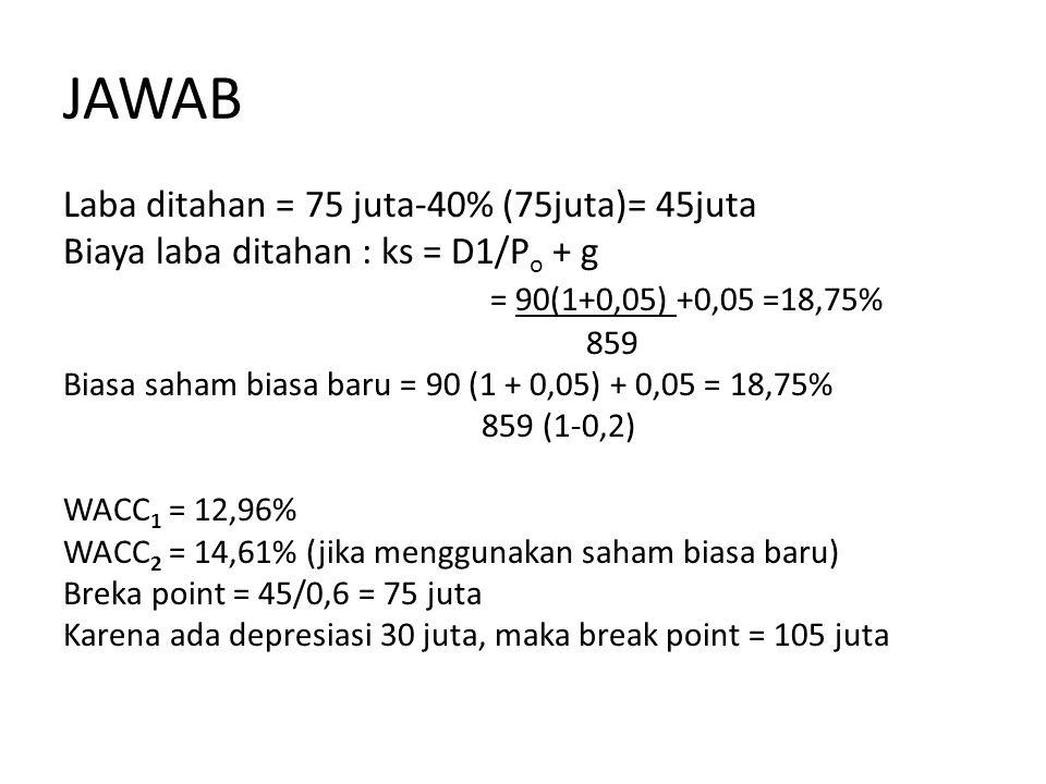 JAWAB Laba ditahan = 75 juta-40% (75juta)= 45juta Biaya laba ditahan : ks = D1/P o + g = 90(1+0,05) +0,05 =18,75% 859 Biasa saham biasa baru = 90 (1 + 0,05) + 0,05 = 18,75% 859 (1-0,2) WACC 1 = 12,96% WACC 2 = 14,61% (jika menggunakan saham biasa baru) Breka point = 45/0,6 = 75 juta Karena ada depresiasi 30 juta, maka break point = 105 juta