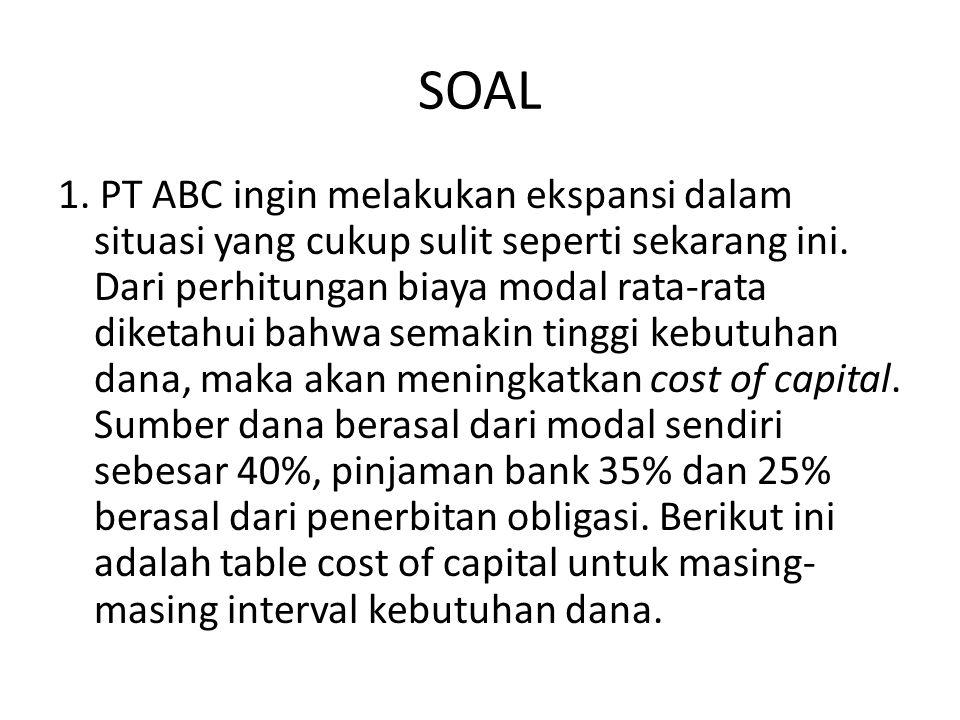 SOAL 1.PT ABC ingin melakukan ekspansi dalam situasi yang cukup sulit seperti sekarang ini.