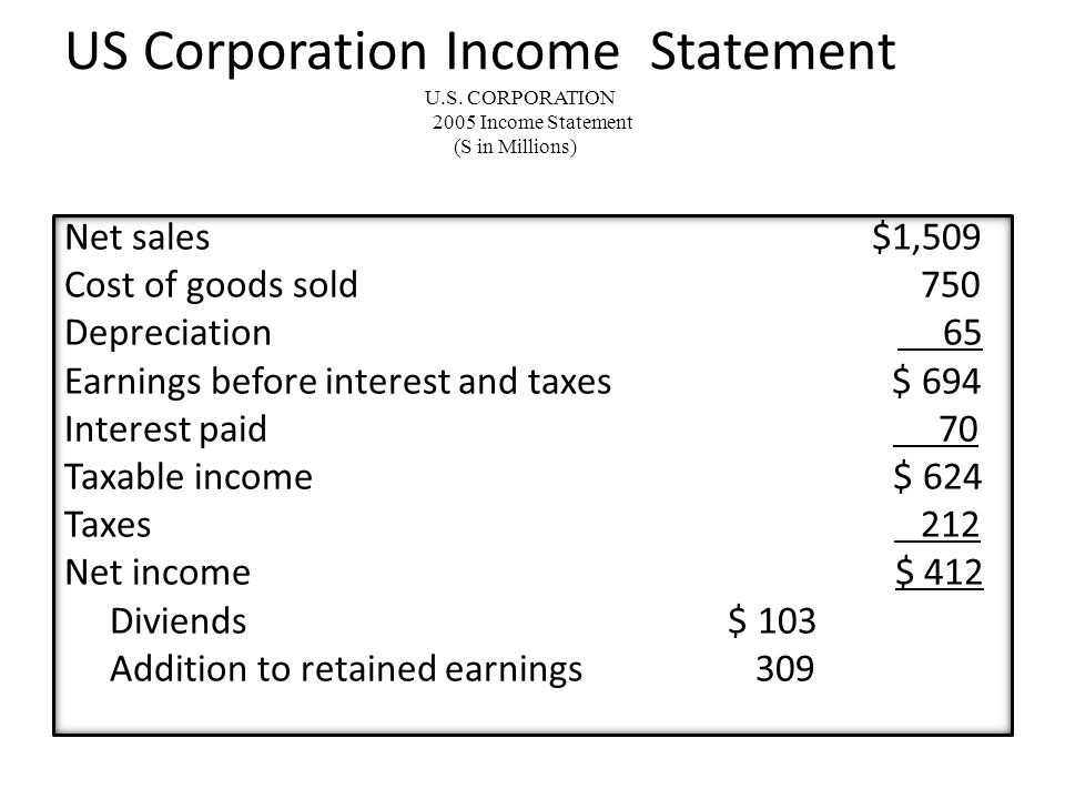 US Corporation Income Statement U.S. CORPORATION 2005 Income Statement (S in Millions) Net sales $1,509 Cost of goods sold 750 Depreciation 65 Earning