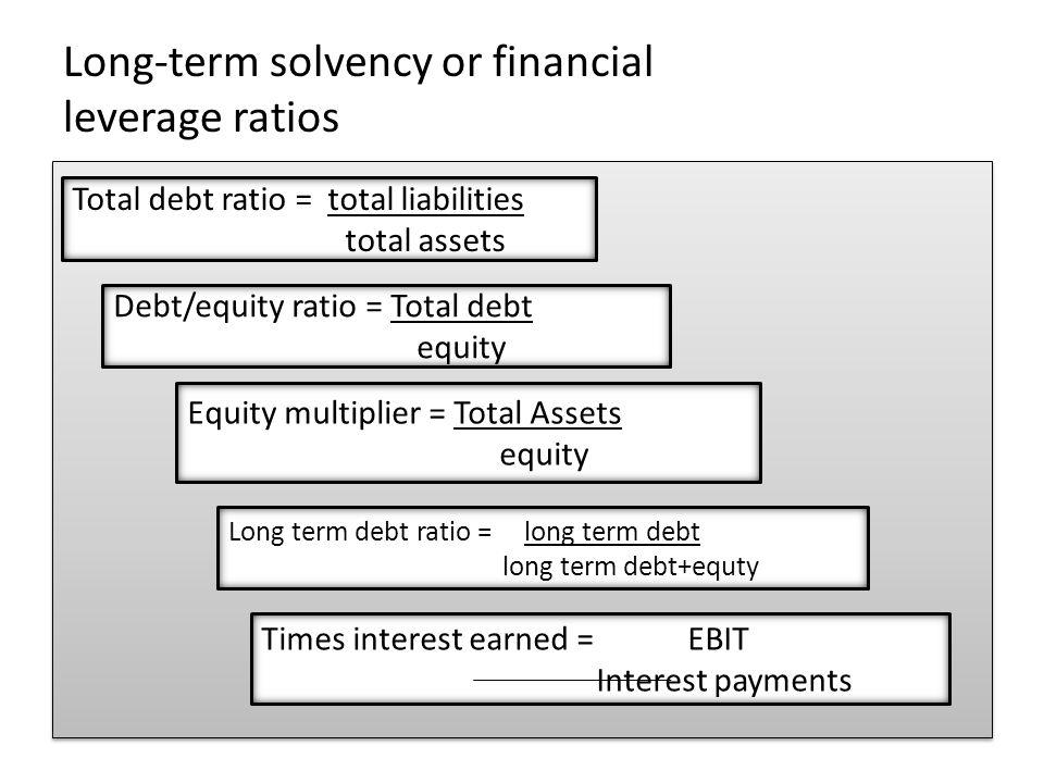 Long-term solvency or financial leverage ratios Total debt ratio = total liabilities total assets Debt/equity ratio = Total debt equity Times interest