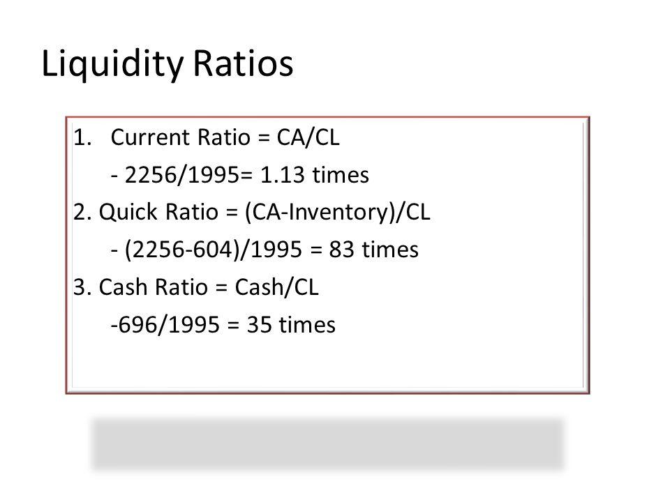 Liquidity Ratios 1.Current Ratio = CA/CL - 2256/1995= 1.13 times 2. Quick Ratio = (CA-Inventory)/CL - (2256-604)/1995 = 83 times 3. Cash Ratio = Cash/