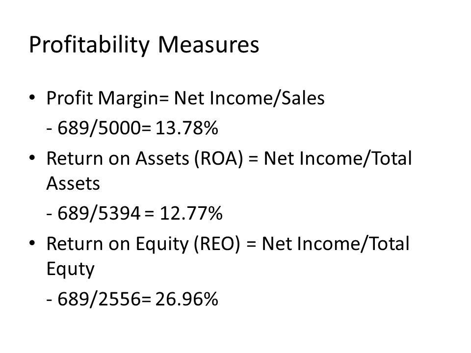 Profitability Measures Profit Margin= Net Income/Sales - 689/5000= 13.78% Return on Assets (ROA) = Net Income/Total Assets - 689/5394 = 12.77% Return on Equity (REO) = Net Income/Total Equty - 689/2556= 26.96%