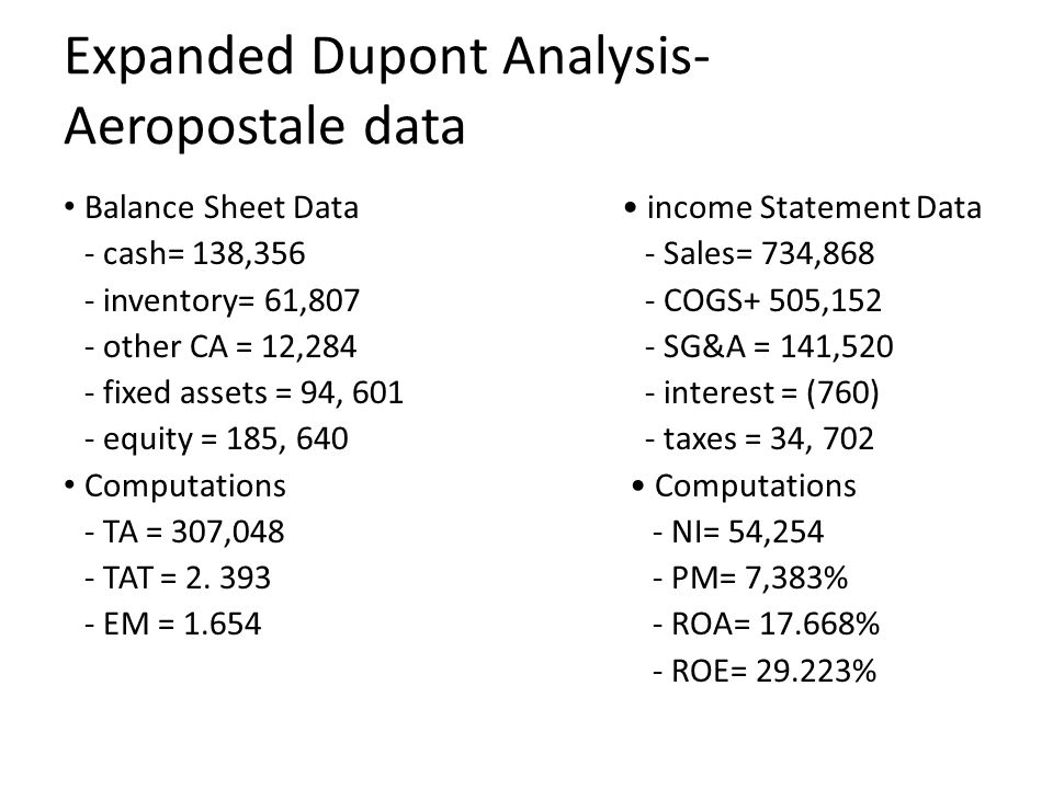 Expanded Dupont Analysis- Aeropostale data Balance Sheet Data income Statement Data - cash= 138,356 - Sales= 734,868 - inventory= 61,807 - COGS+ 505,152 - other CA = 12,284 - SG&A = 141,520 - fixed assets = 94, 601 - interest = (760) - equity = 185, 640 - taxes = 34, 702 Computations Computations - TA = 307,048 - NI= 54,254 - TAT = 2.
