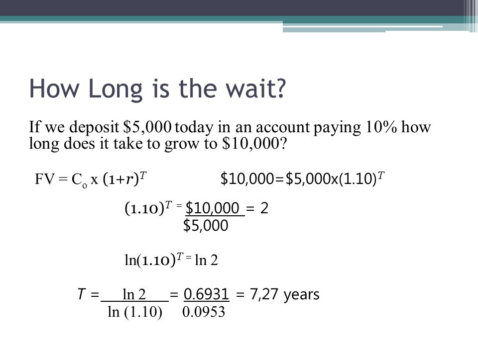 How Long is the wait? If we deposit $5,000 today in an account paying 10% how long does it take to grow to $10,000? FV = C o x (1+r) T $10,000=$5,000x