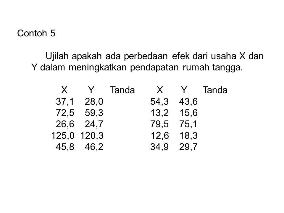 Contoh 5 Ujilah apakah ada perbedaan efek dari usaha X dan Y dalam meningkatkan pendapatan rumah tangga. X Y Tanda X Y Tanda 37,1 28,0 54,3 43,6 72,5
