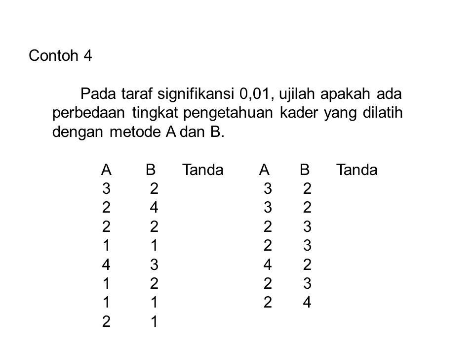 Contoh 4 Pada taraf signifikansi 0,01, ujilah apakah ada perbedaan tingkat pengetahuan kader yang dilatih dengan metode A dan B. A B Tanda A B Tanda 3