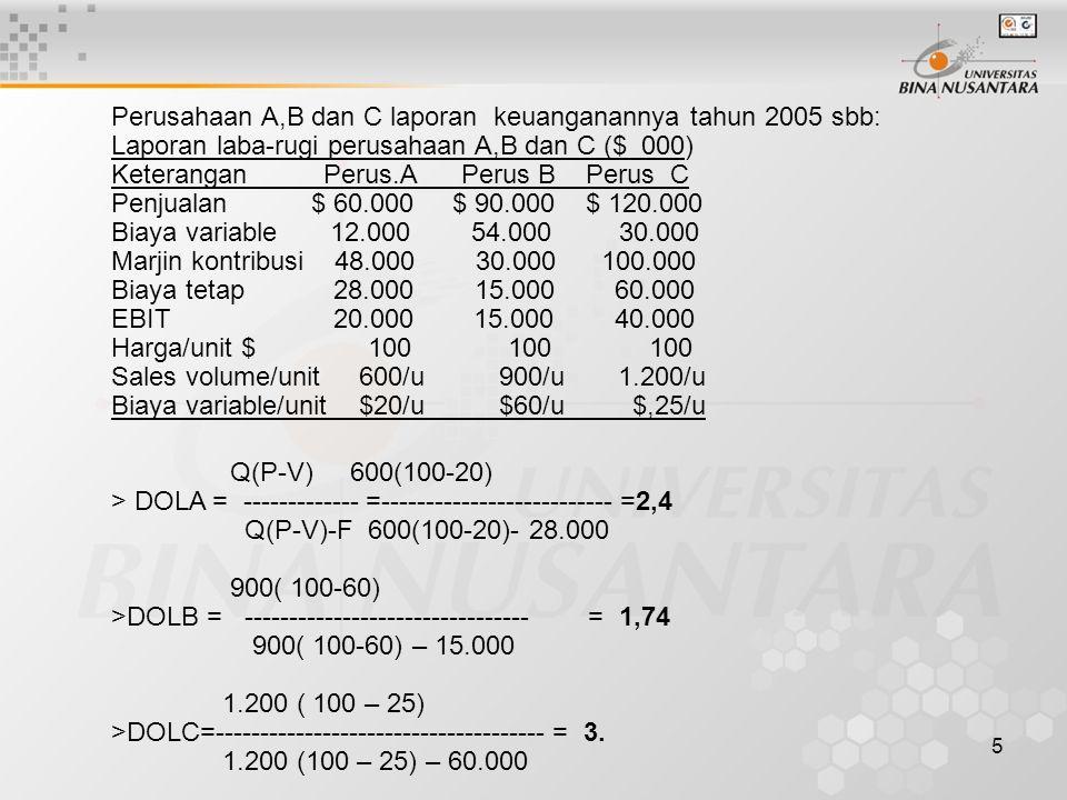 5 Perusahaan A,B dan C laporan keuanganannya tahun 2005 sbb: Laporan laba-rugi perusahaan A,B dan C ($ 000) Keterangan Perus.A Perus B Perus C Penjual