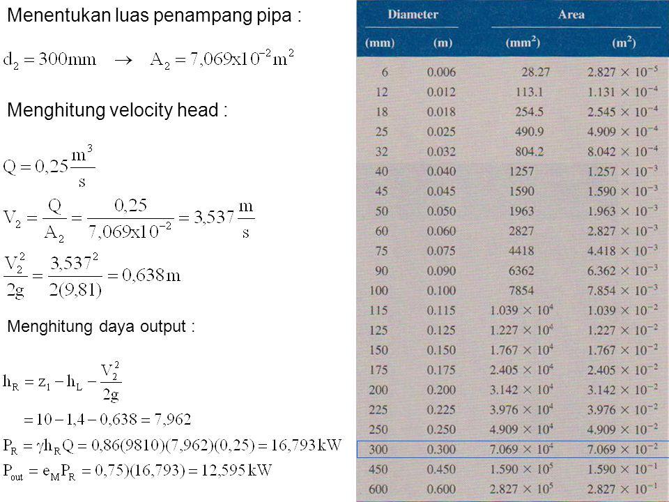 Menentukan luas penampang pipa : Menghitung velocity head : Menghitung daya output :
