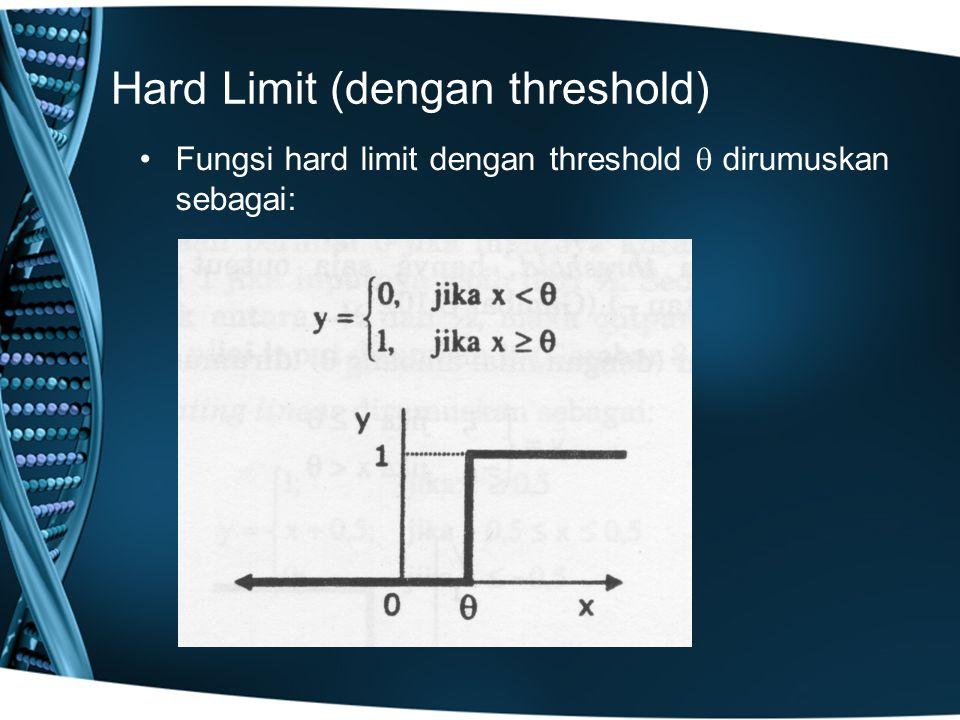 Hard Limit (dengan threshold) Fungsi hard limit dengan threshold  dirumuskan sebagai: