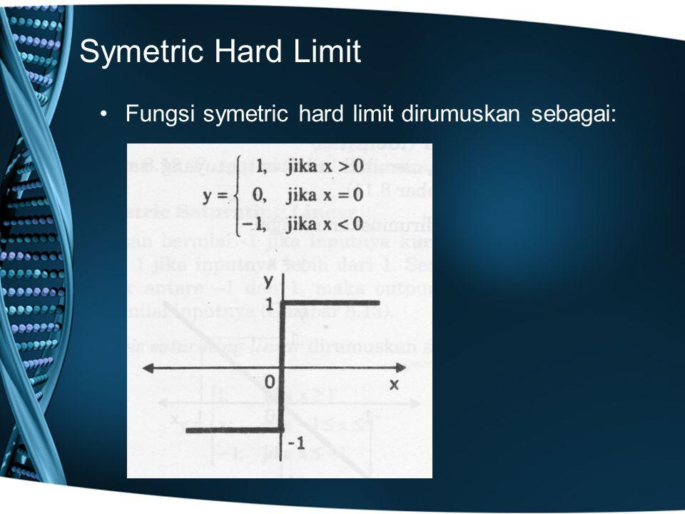 Symetric Hard Limit Fungsi symetric hard limit dirumuskan sebagai: