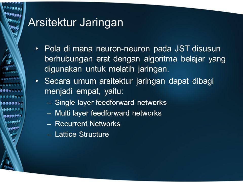 Arsitektur Jaringan Pola di mana neuron-neuron pada JST disusun berhubungan erat dengan algoritma belajar yang digunakan untuk melatih jaringan. Secar