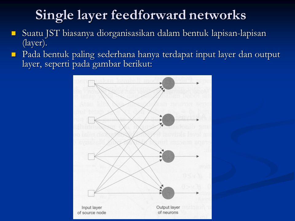 Single layer feedforward networks Suatu JST biasanya diorganisasikan dalam bentuk lapisan-lapisan (layer). Suatu JST biasanya diorganisasikan dalam be