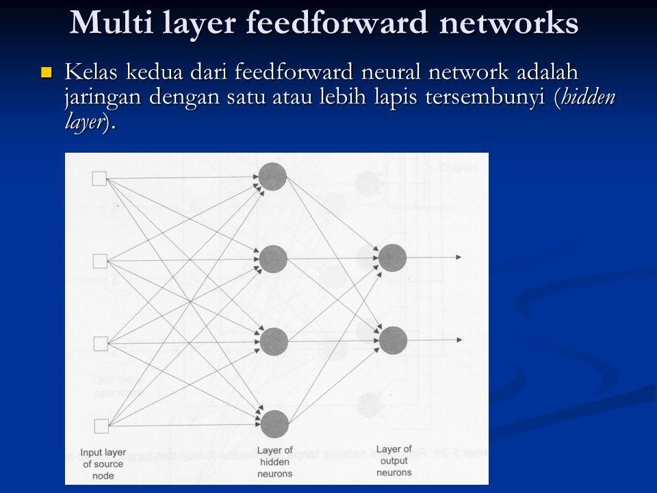 Multi layer feedforward networks Kelas kedua dari feedforward neural network adalah jaringan dengan satu atau lebih lapis tersembunyi (hidden layer).