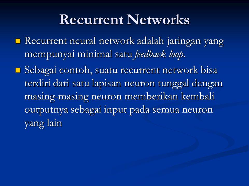 Recurrent Networks Recurrent neural network adalah jaringan yang mempunyai minimal satu feedback loop. Recurrent neural network adalah jaringan yang m