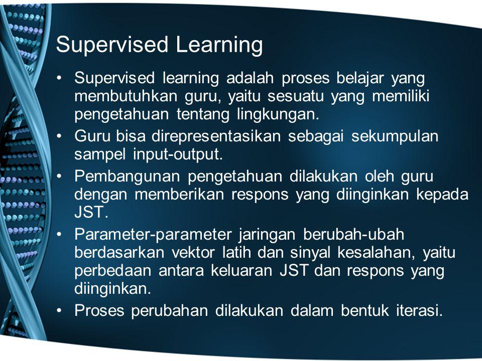 Supervised Learning Supervised learning adalah proses belajar yang membutuhkan guru, yaitu sesuatu yang memiliki pengetahuan tentang lingkungan. Guru
