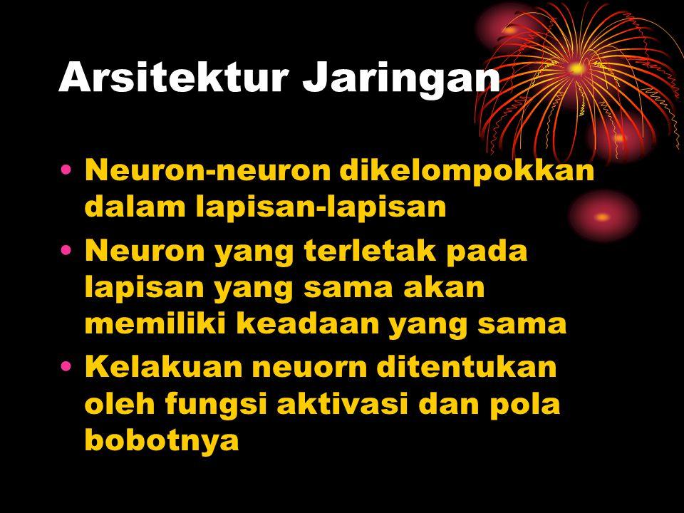 Arsitektur Jaringan Neuron-neuron dikelompokkan dalam lapisan-lapisan Neuron yang terletak pada lapisan yang sama akan memiliki keadaan yang sama Kela