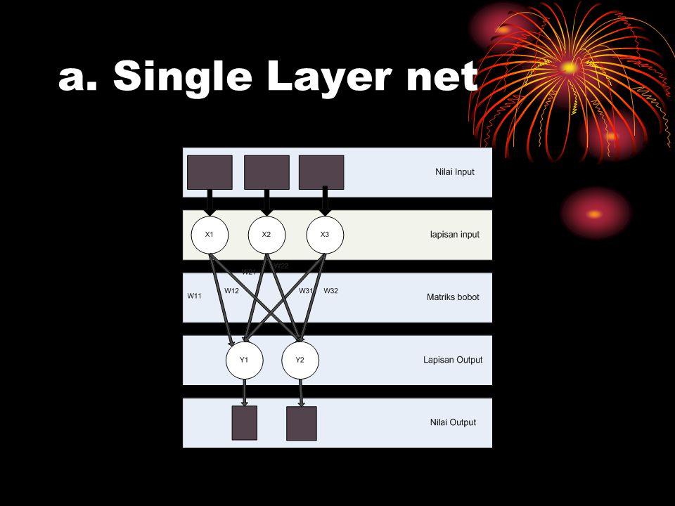 a. Single Layer net