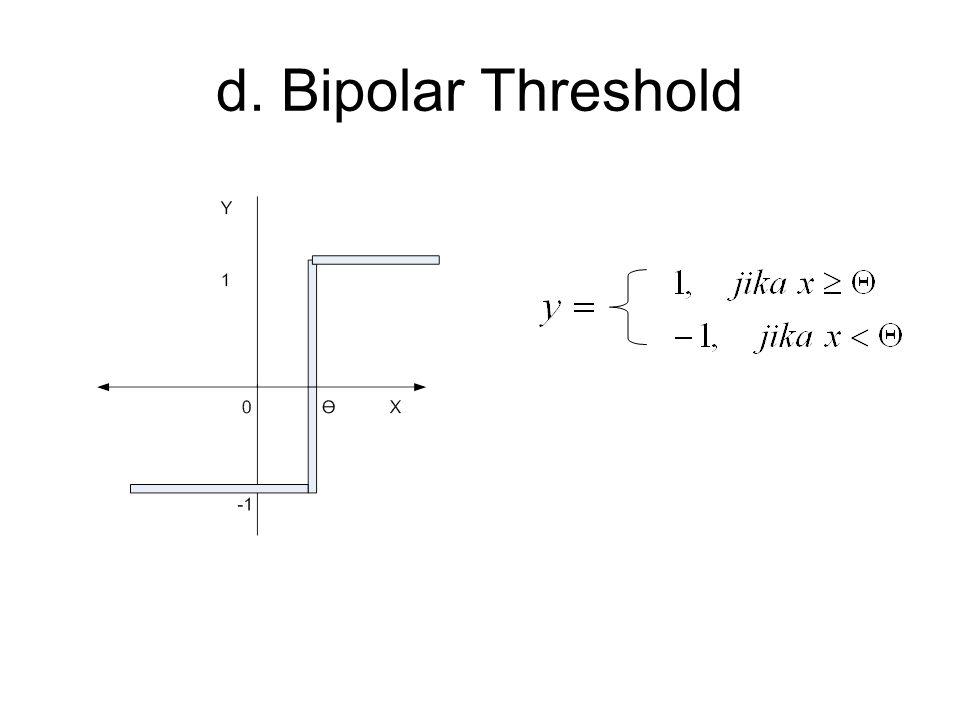 d. Bipolar Threshold
