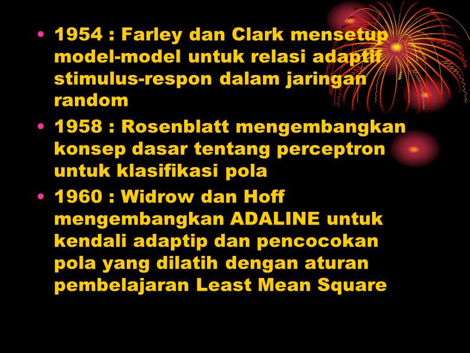 1954 : Farley dan Clark mensetup model-model untuk relasi adaptif stimulus-respon dalam jaringan random 1958 : Rosenblatt mengembangkan konsep dasar t