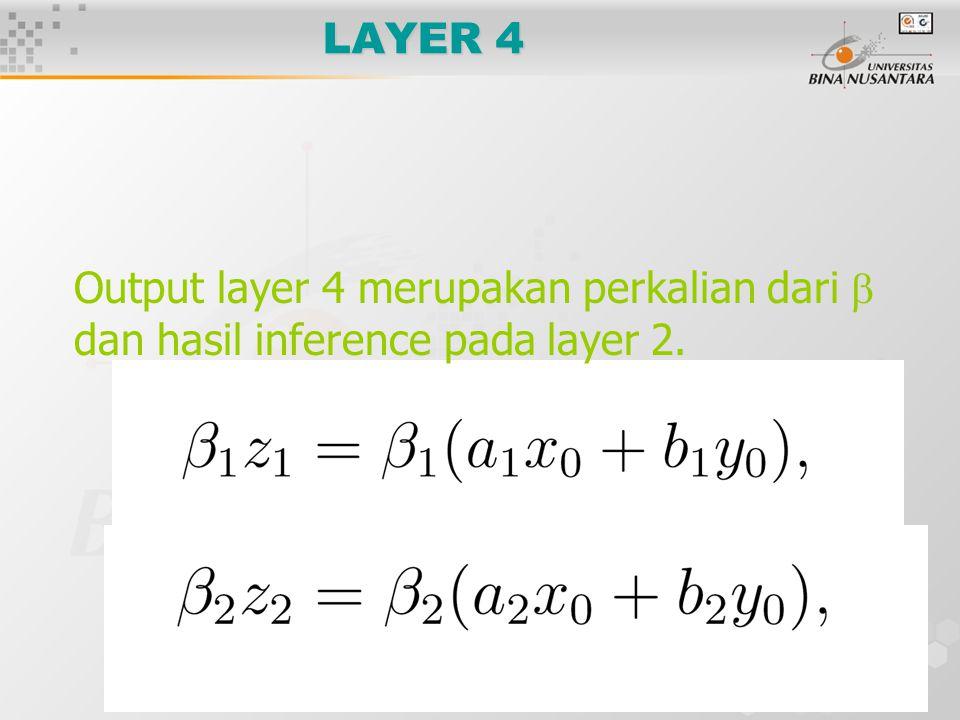19 LAYER 4 Output layer 4 merupakan perkalian dari  dan hasil inference pada layer 2.