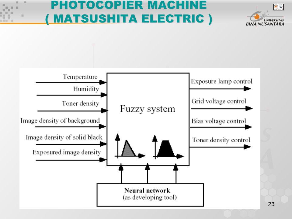 23 PHOTOCOPIER MACHINE ( MATSUSHITA ELECTRIC )