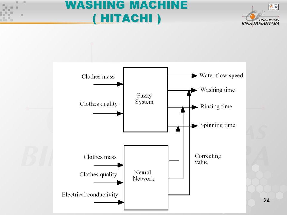 24 WASHING MACHINE ( HITACHI )