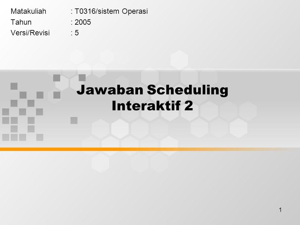 1 Jawaban Scheduling Interaktif 2 Matakuliah: T0316/sistem Operasi Tahun: 2005 Versi/Revisi: 5