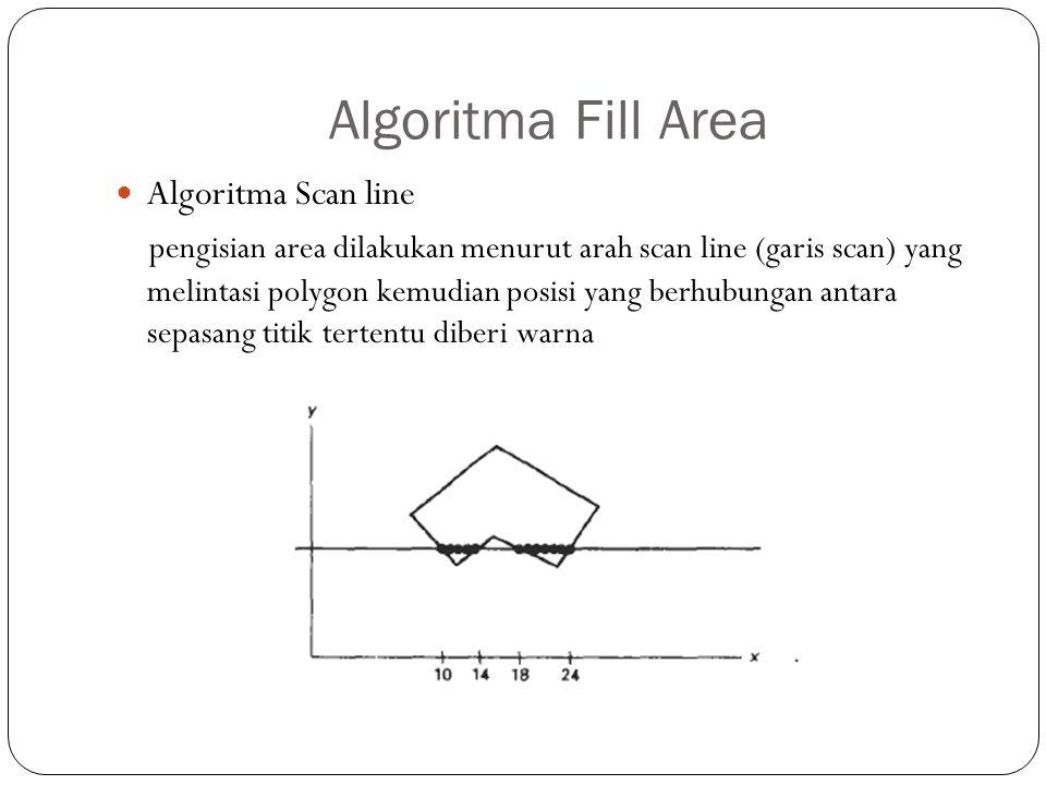 Algoritma Fill Area Algoritma Scan line pengisian area dilakukan menurut arah scan line (garis scan) yang melintasi polygon kemudian posisi yang berhu