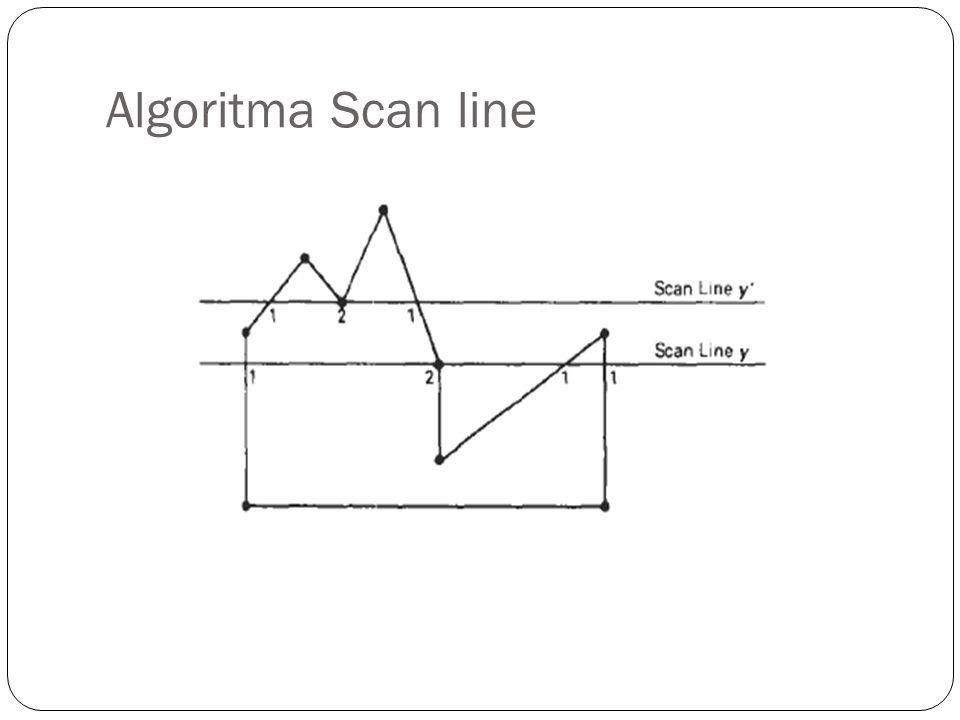 Fill Area Algoritma Boundary Fill Metode ini dapat digunakan apabila titik dalam suatu bangun geometri sudah diketahui, algoritma boundary fill memerlukan titik koordinat (x,y), pola isi, dan pola batas void boundaryFill(int x.int y,int fill,int boundary) { Int current; current = getPixel(x,y); If ( (current != boundary) && (current != fill)) { setcolor(fill); putpixel(x,y,fill); boundaryFill(x+1,y,fill,boundary); boundaryFill(x-1,y,fill,boundary); boundaryFill(x,y+1,fill,boundary); boundaryFill(x,y-1,fill,boundary); }