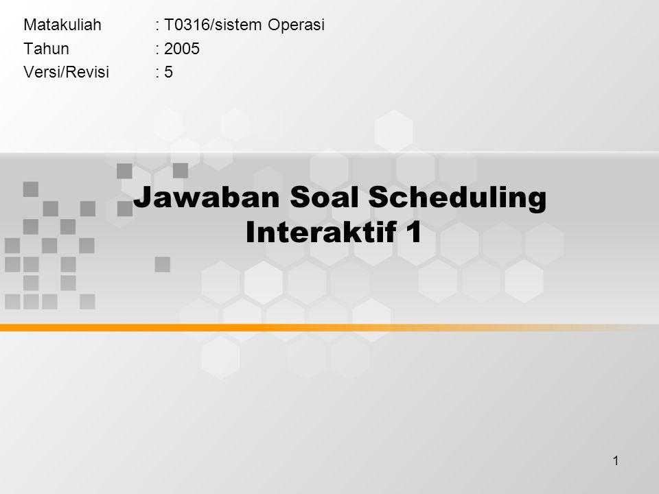 1 Jawaban Soal Scheduling Interaktif 1 Matakuliah: T0316/sistem Operasi Tahun: 2005 Versi/Revisi: 5