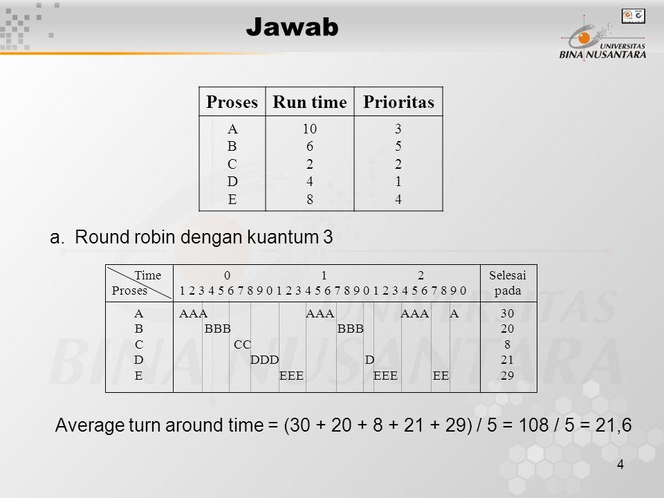 4 Jawab ProsesRun timePrioritas ABCDEABCDE 10 6 2 4 8 3521435214 30 20 8 21 29 AAA AAA AAA A BBB BBB CC DDD D EEE EEE EE ABCDEABCDE Selesai pada 0 1 2 1 2 3 4 5 6 7 8 9 0 1 2 3 4 5 6 7 8 9 0 1 2 3 4 5 6 7 8 9 0 Time Proses a.Round robin dengan kuantum 3 Average turn around time = (30 + 20 + 8 + 21 + 29) / 5 = 108 / 5 = 21,6